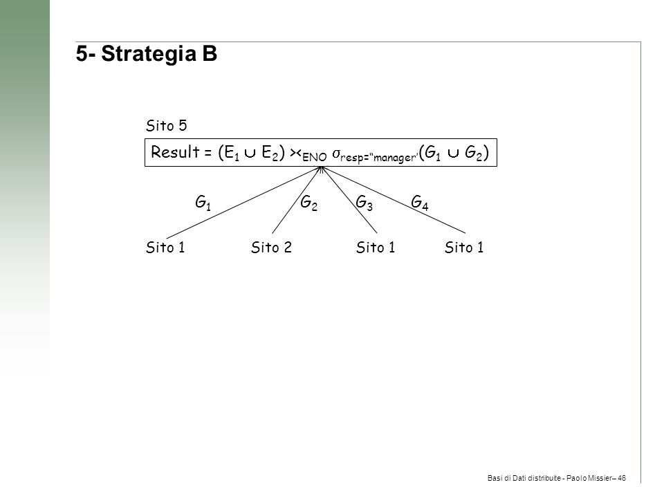 Basi di Dati distribuite - Paolo Missier– 46 5- Strategia B Result = (E 1  E 2 ) >< ENO  resp= manager' (G 1  G 2 ) Sito 5 G1G1 Sito 1 G2G2 Sito 2 G3G3 Sito 1 G4G4
