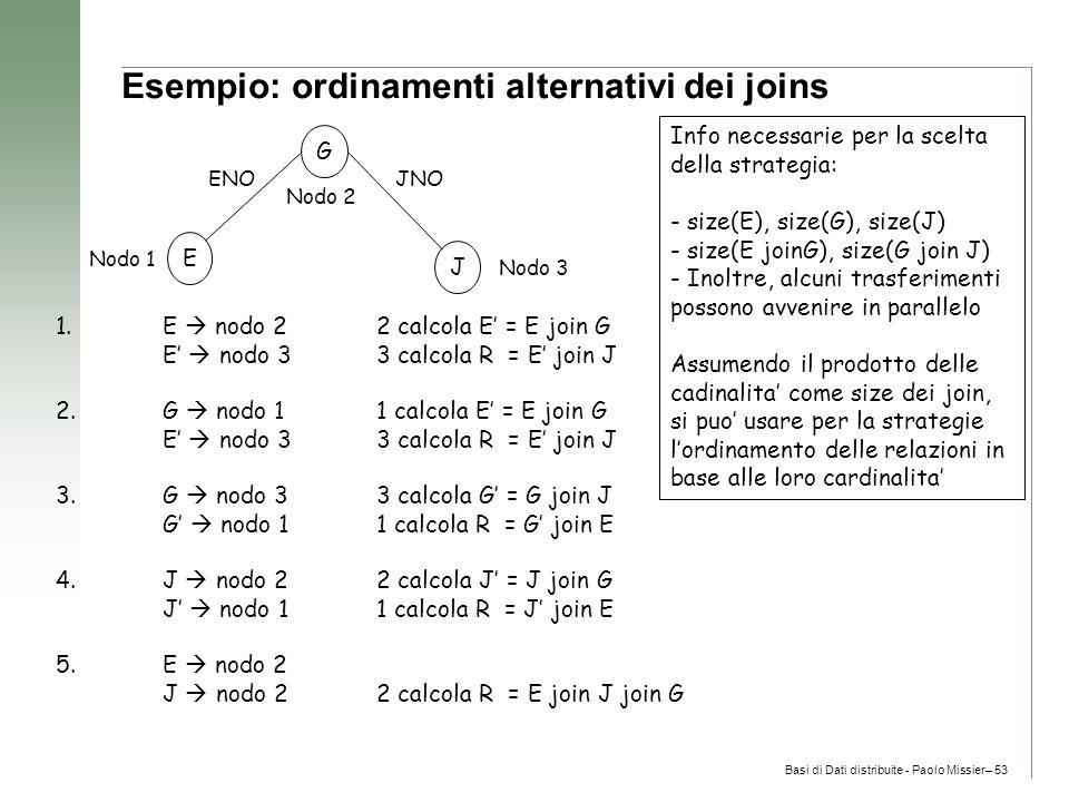 Basi di Dati distribuite - Paolo Missier– 53 Esempio: ordinamenti alternativi dei joins E J G ENOJNO Nodo 1 Nodo 2 Nodo 3 1.E  nodo 22 calcola E' = E join G E'  nodo 33 calcola R = E' join J 2.G  nodo 11 calcola E' = E join G E'  nodo 33 calcola R = E' join J 3.G  nodo 33 calcola G' = G join J G'  nodo 11 calcola R = G' join E 4.J  nodo 22 calcola J' = J join G J'  nodo 11 calcola R = J' join E 5.E  nodo 2 J  nodo 22 calcola R = E join J join G Info necessarie per la scelta della strategia: - size(E), size(G), size(J) - size(E joinG), size(G join J) - Inoltre, alcuni trasferimenti possono avvenire in parallelo Assumendo il prodotto delle cadinalita' come size dei join, si puo' usare per la strategie l'ordinamento delle relazioni in base alle loro cardinalita'