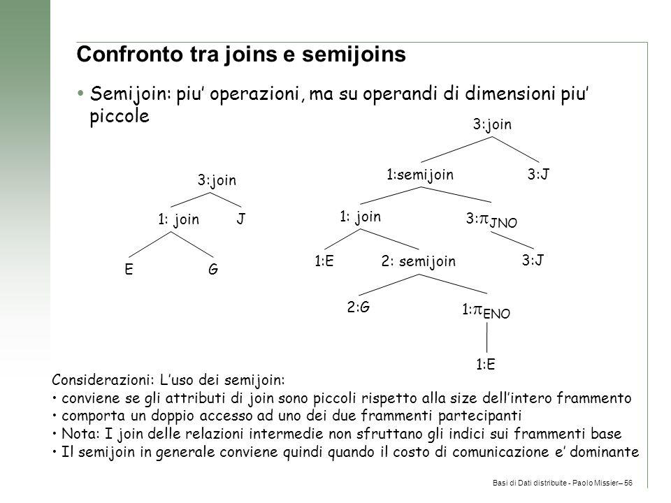 Basi di Dati distribuite - Paolo Missier– 56 Confronto tra joins e semijoins  Semijoin: piu' operazioni, ma su operandi di dimensioni piu' piccole EG J1: join 3:join 2:G 1:E 2: semijoin 1: join 1:  ENO 1:E 1:semijoin 3:join 3:J 3:  JNO 3:J Considerazioni: L'uso dei semijoin: conviene se gli attributi di join sono piccoli rispetto alla size dell'intero frammento comporta un doppio accesso ad uno dei due frammenti partecipanti Nota: I join delle relazioni intermedie non sfruttano gli indici sui frammenti base Il semijoin in generale conviene quindi quando il costo di comunicazione e' dominante
