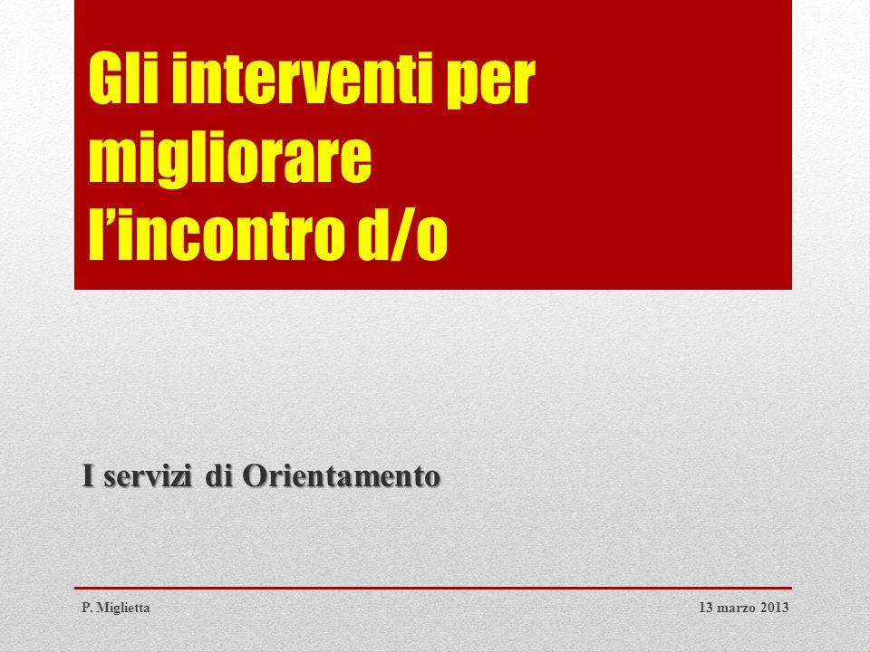 Gli interventi per migliorare l'incontro d/o I servizi di Orientamento 13 marzo 2013P. Miglietta