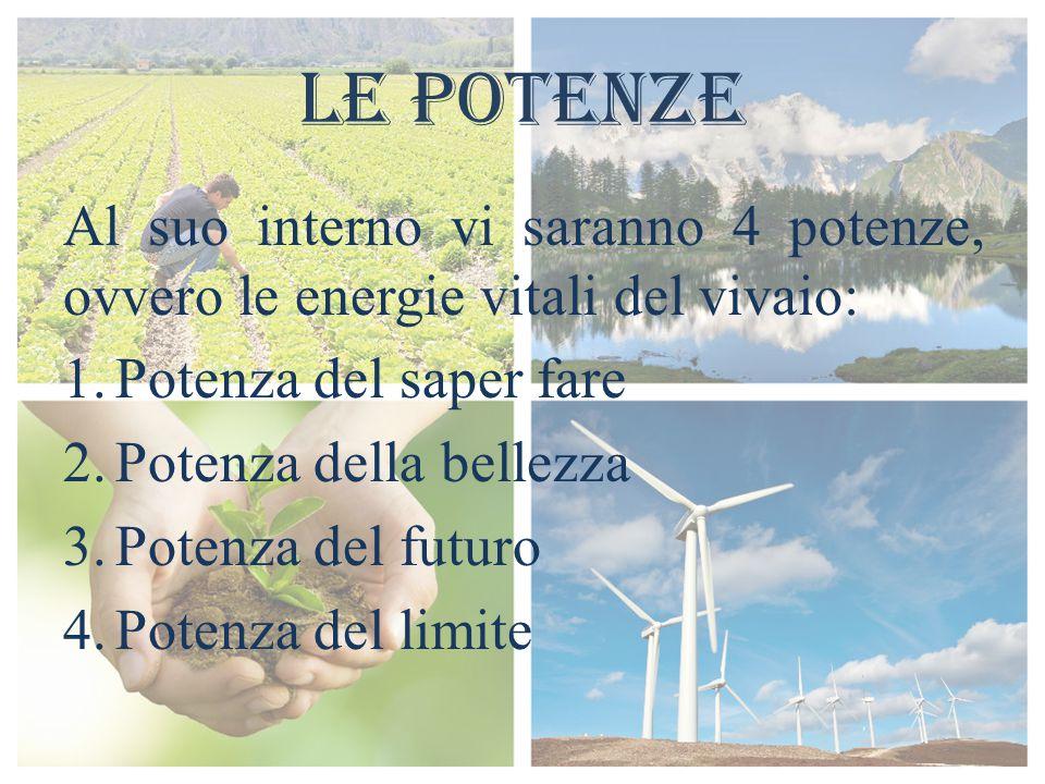 Le Potenze Al suo interno vi saranno 4 potenze, ovvero le energie vitali del vivaio: 1.Potenza del saper fare 2.Potenza della bellezza 3.Potenza del futuro 4.Potenza del limite
