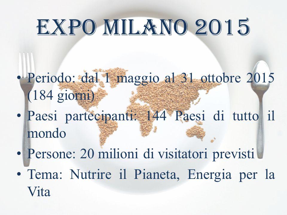 Expo Milano 2015 Periodo: dal 1 maggio al 31 ottobre 2015 (184 giorni) Paesi partecipanti: 144 Paesi di tutto il mondo Persone: 20 milioni di visitato