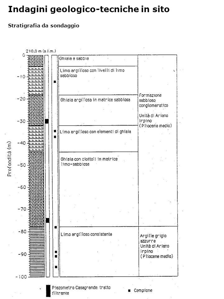Riferimenti DPC – U. Servizio Sismico Nazionale