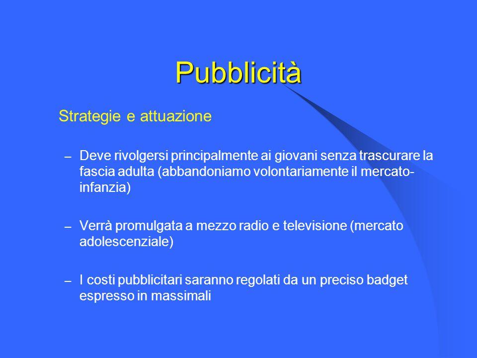 Pubblicità Strategie e attuazione – Deve rivolgersi principalmente ai giovani senza trascurare la fascia adulta (abbandoniamo volontariamente il merca