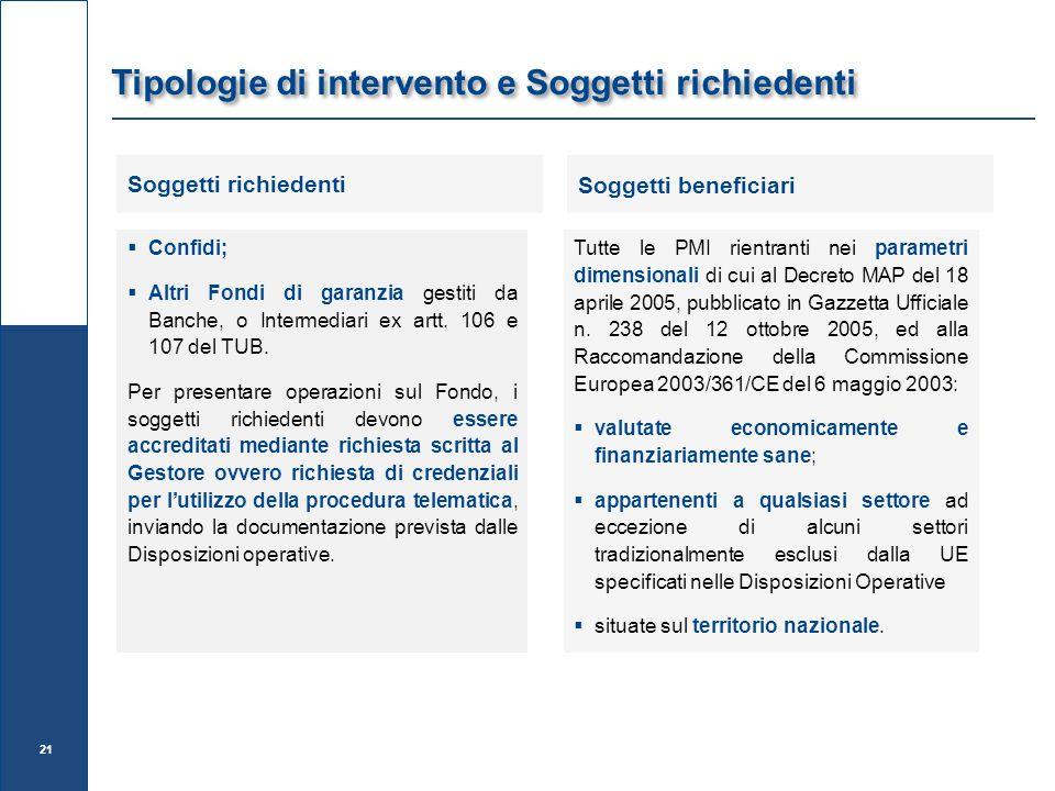 Tipologie di intervento e Soggetti richiedenti  Confidi;  Altri Fondi di garanzia gestiti da Banche, o Intermediari ex artt.