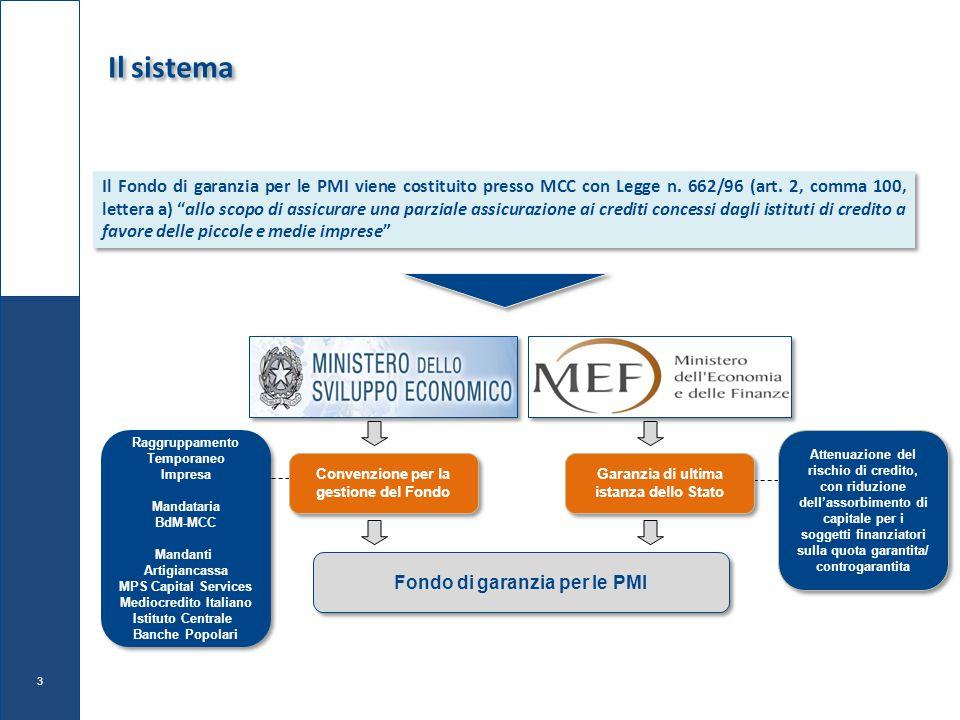 Il sistema Il Fondo di garanzia per le PMI viene costituito presso MCC con Legge n.
