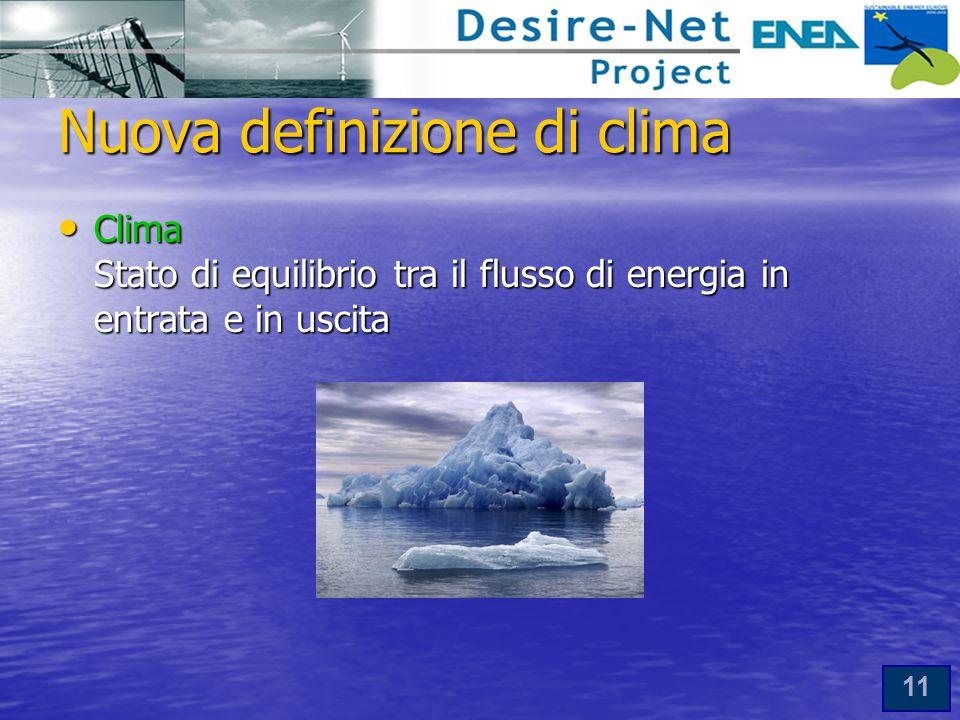 11 Nuova definizione di clima Clima Stato di equilibrio tra il flusso di energia in entrata e in uscita Clima Stato di equilibrio tra il flusso di energia in entrata e in uscita