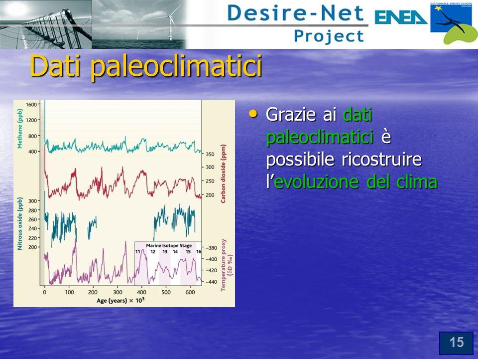 15 Dati paleoclimatici Grazie ai dati paleoclimatici è possibile ricostruire l'evoluzione del clima Grazie ai dati paleoclimatici è possibile ricostruire l'evoluzione del clima