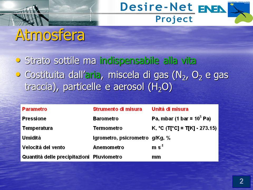 2 Atmosfera Strato sottile ma indispensabile alla vita Strato sottile ma indispensabile alla vita Costituita dall'aria, miscela di gas (N 2, O 2 e gas traccia), particelle e aerosol (H 2 O) Costituita dall'aria, miscela di gas (N 2, O 2 e gas traccia), particelle e aerosol (H 2 O)