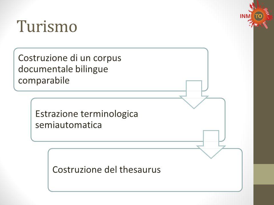 Turismo Costruzione di un corpus documentale bilingue comparabile Estrazione terminologica semiautomatica Costruzione del thesaurus