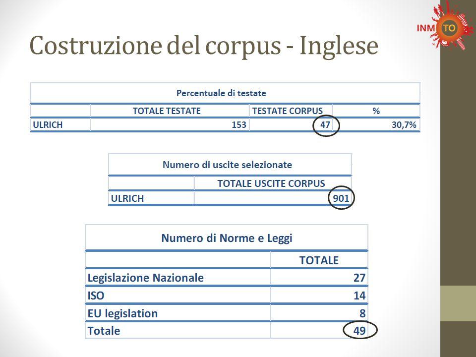 Costruzione del corpus - Inglese