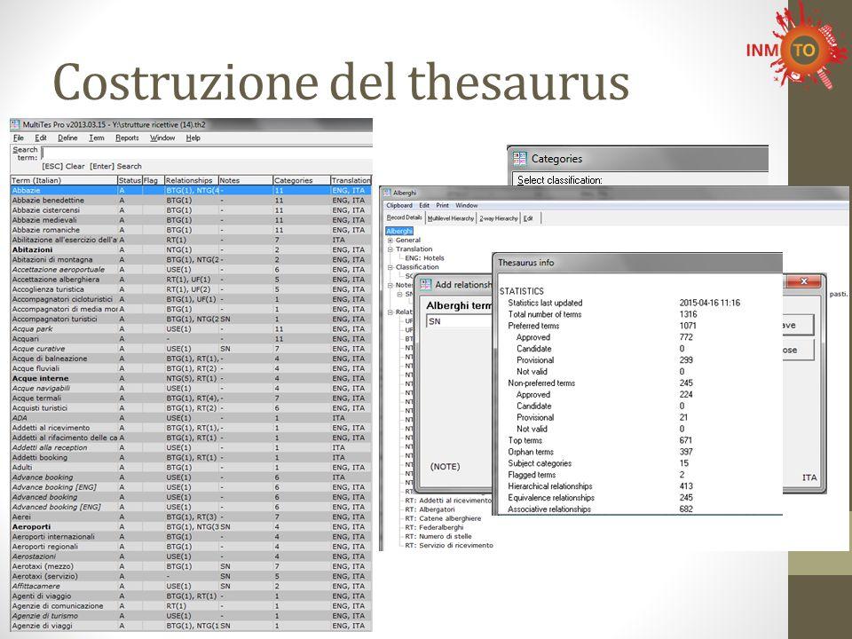 Costruzione del thesaurus
