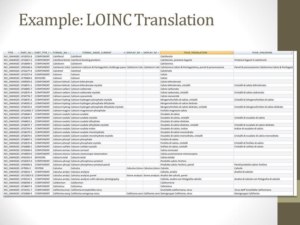 Thesaurus VS Ontologie Framework per la conversione automatica di thesauri conformi alla norma ISO 25964 in ontologie OWL Il Model Translator: -Applica un insieme di regole di conversione per estrarre un'ontologia dal thesaurus -Esplora il grafo RDF a partire dalla struttura gerarchica -Le regole di conversione vengono applicate a: Faccette, TopTerms; Relazioni Gerachiche (BT/NT, BTG/NTG, BTP/NTP, BTI/NTI); ThesaurusArray; ConceptGroups.