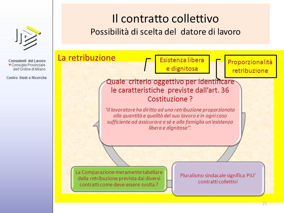 Il contratto collettivo Possibilità di scelta del datore di lavoro La retribuzione 21 Quale criterio oggettivo per identificare le caratteristiche pre
