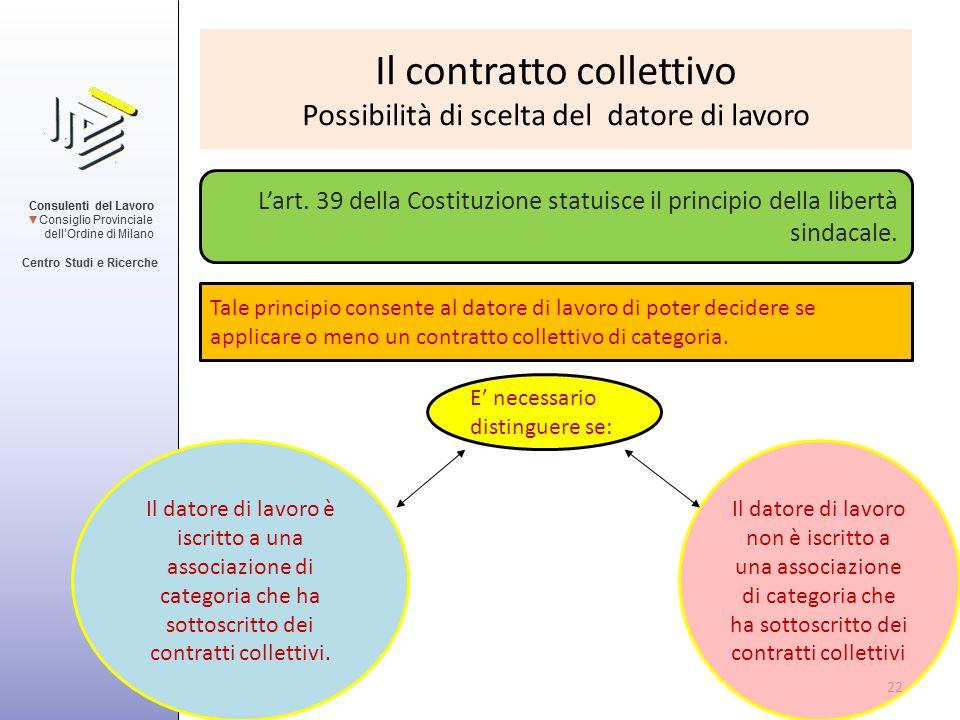 Il contratto collettivo Possibilità di scelta del datore di lavoro L'art. 39 della Costituzione statuisce il principio della libertà sindacale. Tale p