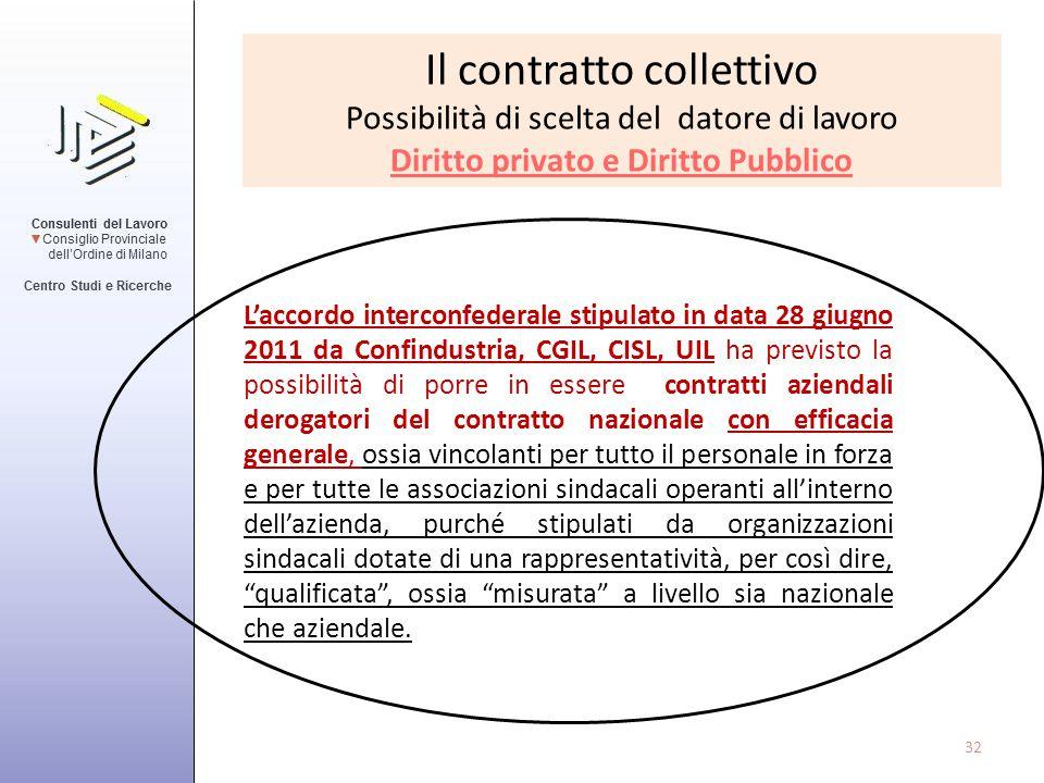 Il contratto collettivo Possibilità di scelta del datore di lavoro Diritto privato e Diritto Pubblico L'accordo interconfederale stipulato in data 28