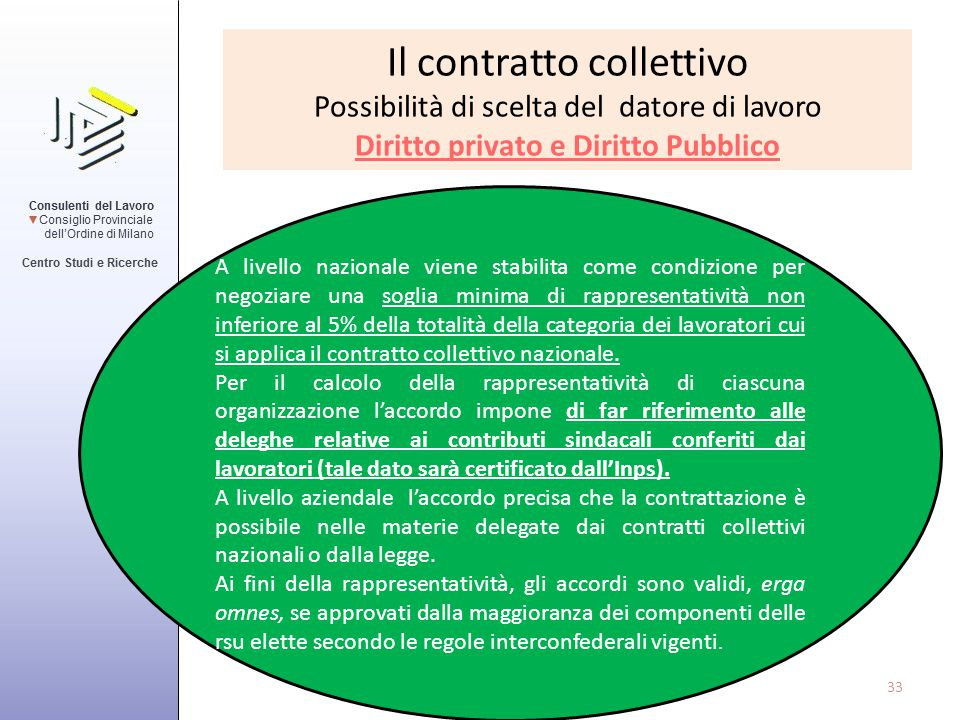 Il contratto collettivo Possibilità di scelta del datore di lavoro Diritto privato e Diritto Pubblico La medesima tecnica derogatoria (e con la medesi