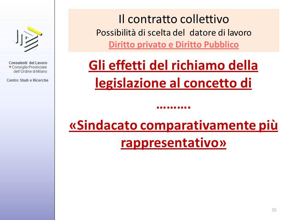 Il contratto collettivo Possibilità di scelta del datore di lavoro Diritto privato e Diritto Pubblico Gli effetti del richiamo della legislazione al c