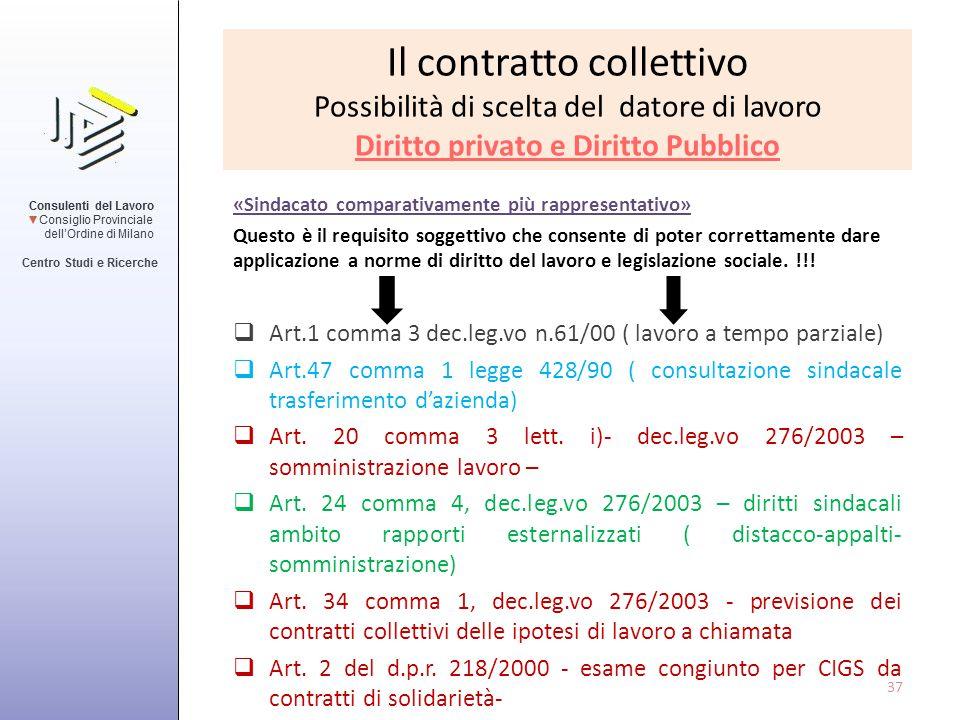 Il contratto collettivo Possibilità di scelta del datore di lavoro Diritto privato e Diritto Pubblico «Sindacato comparativamente più rappresentativo»
