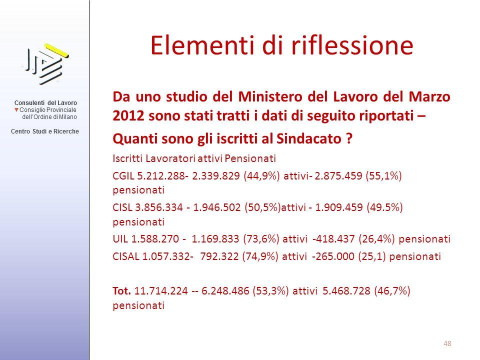 Elementi di riflessione Da uno studio del Ministero del Lavoro del Marzo 2012 sono stati tratti i dati di seguito riportati – Quanti sono gli iscritti