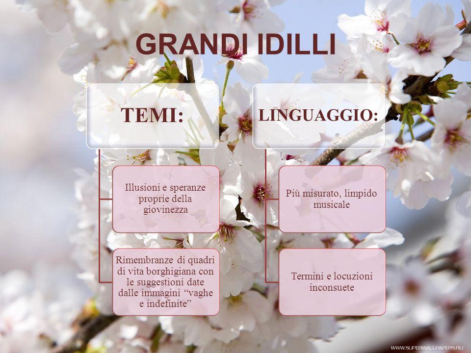 Il sabato del villaggio è una poesia lirica composta da Giacomo Leopardi nel mese di settembre del 1829 durante il suo ultimo periodo trascorso a Reca