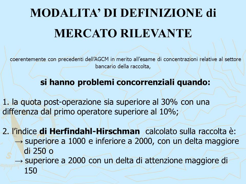 MODALITA' DI DEFINIZIONE di MERCATO RILEVANTE coerentemente con precedenti dell'AGCM in merito all'esame di concentrazioni relative al settore bancario della raccolta, si hanno problemi concorrenziali quando: 1.