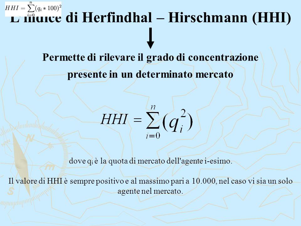 L'indice di Herfindhal – Hirschmann (HHI) Permette di rilevare il grado di concentrazione presente in un determinato mercato dove q i è la quota di mercato dell agente i-esimo.