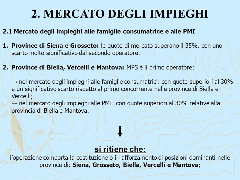 2. MERCATO DEGLI IMPIEGHI si ritiene che: l'operazione comporta la costituzione o il rafforzamento di posizioni dominanti nelle province di: Siena, Gr