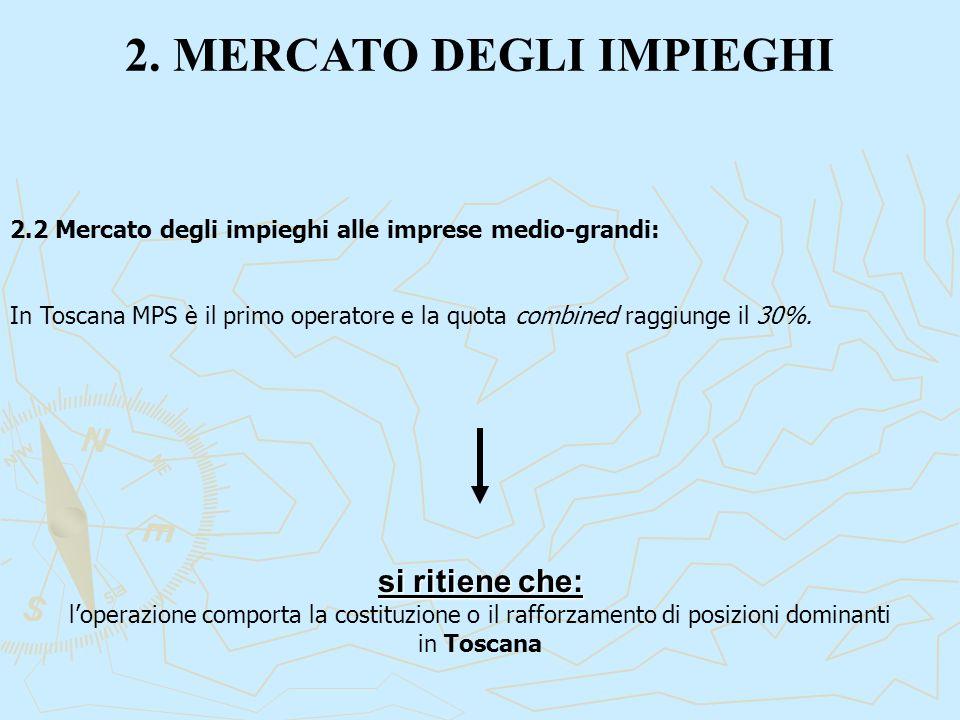 2. MERCATO DEGLI IMPIEGHI si ritiene che: l'operazione comporta la costituzione o il rafforzamento di posizioni dominanti in Toscana 2.2 Mercato degli