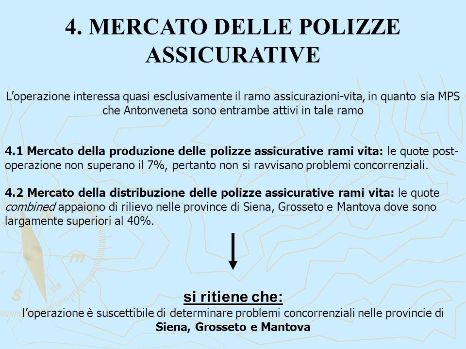 4. MERCATO DELLE POLIZZE ASSICURATIVE L'operazione interessa quasi esclusivamente il ramo assicurazioni-vita, in quanto sia MPS che Antonveneta sono e