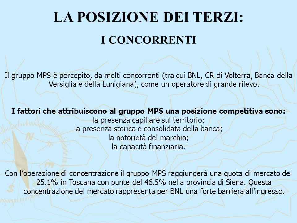 LA POSIZIONE DEI TERZI: I CONCORRENTI Il gruppo MPS è percepito, da molti concorrenti (tra cui BNL, CR di Volterra, Banca della Versiglia e della Lunigiana), come un operatore di grande rilevo.