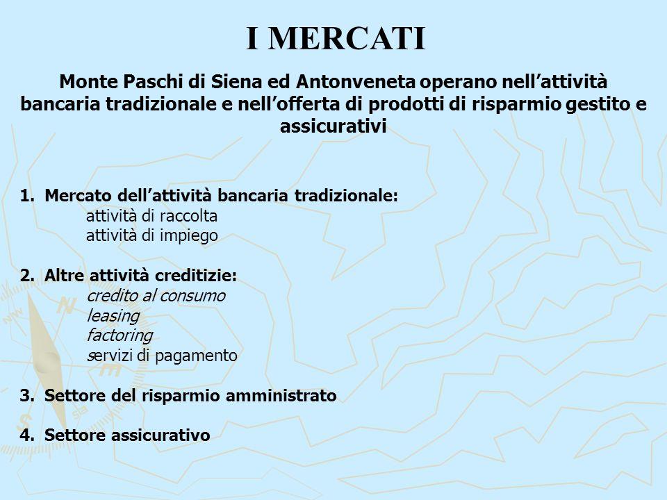 I MERCATI Monte Paschi di Siena ed Antonveneta operano nell'attività bancaria tradizionale e nell'offerta di prodotti di risparmio gestito e assicurat