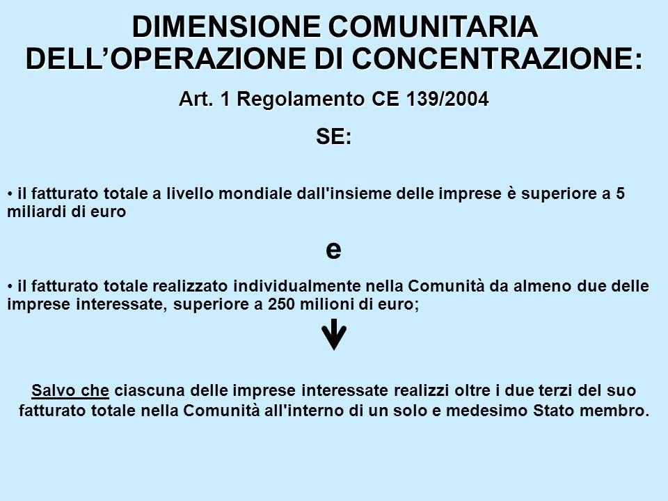 DIMENSIONE COMUNITARIA DELL'OPERAZIONE DI CONCENTRAZIONE: Art. 1 Regolamento CE 139/2004 il fatturato totale a livello mondiale dall'insieme delle imp