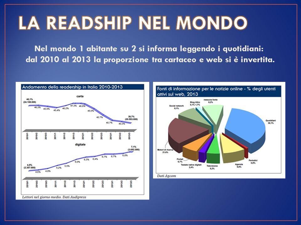 Nel mondo 1 abitante su 2 si informa leggendo i quotidiani: dal 2010 al 2013 la proporzione tra cartaceo e web si è invertita.
