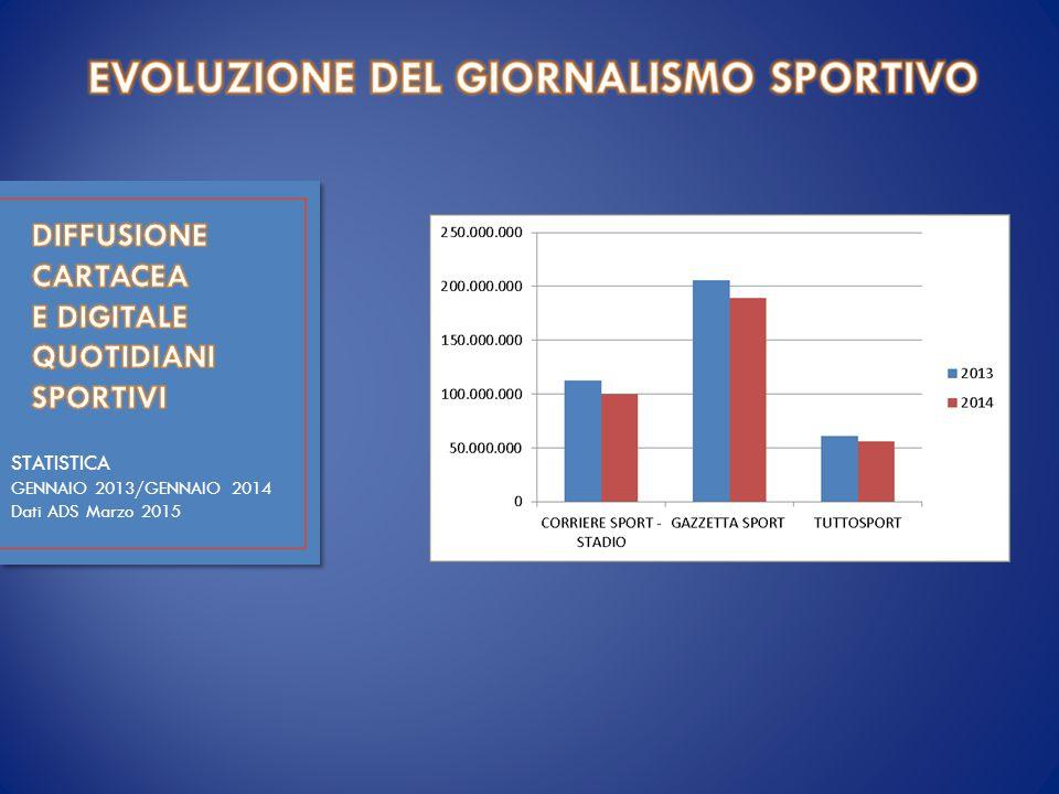 STATISTICA GENNAIO 2013/GENNAIO 2014 Dati ADS Marzo 2015