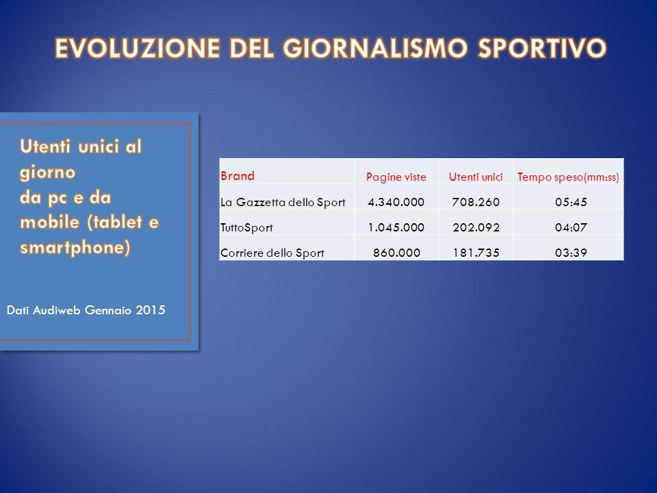 Dati Audiweb Gennaio 2015 Brand Pagine visteUtenti uniciTempo speso(mm:ss) La Gazzetta dello Sport4.340.000708.260 05:45 TuttoSport1.045.000202.092 04:07 Corriere dello Sport860.000181.735 03:39
