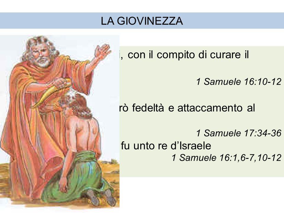 RE di ISRAELE Ravvedimento 2 Samuele 12:1-14