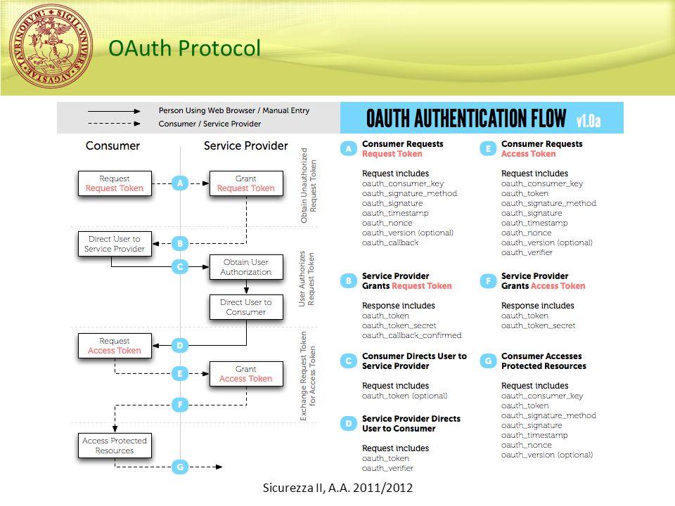 OAuth Protocol Sicurezza II, A.A. 2011/2012