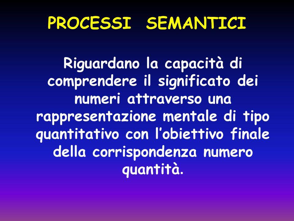 PROCESSI SEMANTICI Riguardano la capacità di comprendere il significato dei numeri attraverso una rappresentazione mentale di tipo quantitativo con l'obiettivo finale della corrispondenza numero quantità.