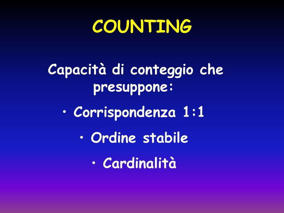 COUNTING Capacità di conteggio che presuppone: Corrispondenza 1:1 Ordine stabile Cardinalità