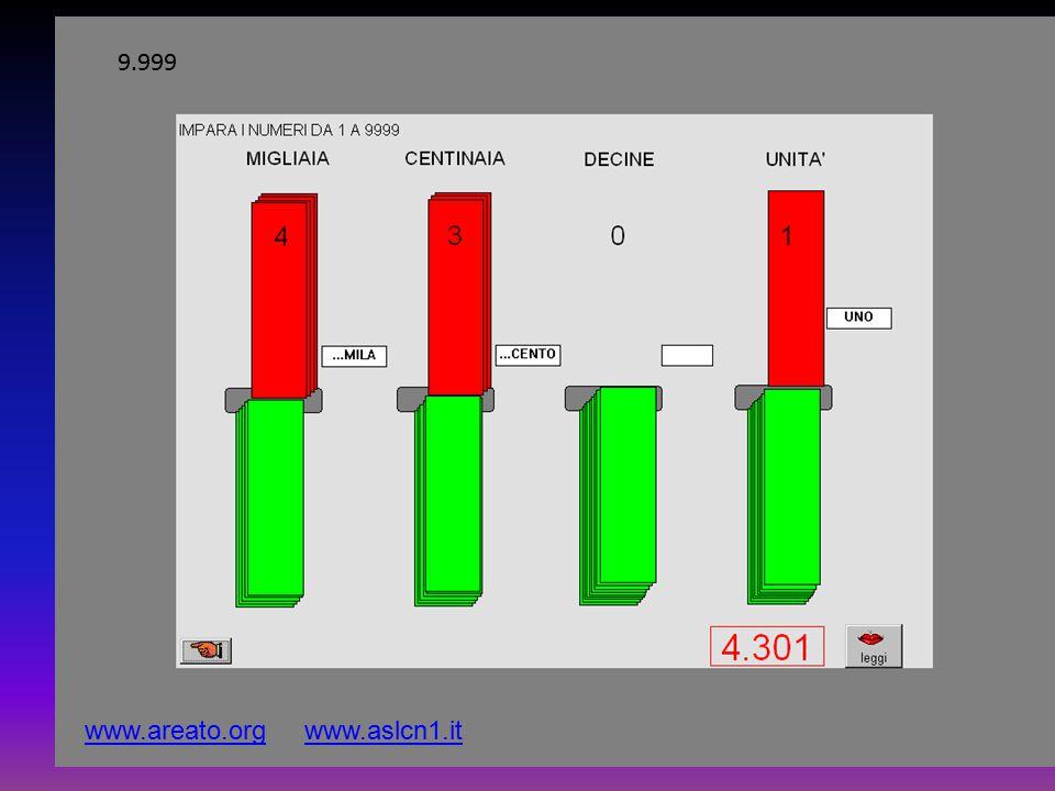 9.999 www.areato.orgwww.areato.org www.aslcn1.itwww.aslcn1.it