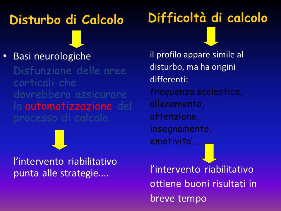 Disturbo di Calcolo Basi neurologiche Disfunzione delle aree corticali che dovrebbero assicurare la automatizzazione del processo di calcolo.
