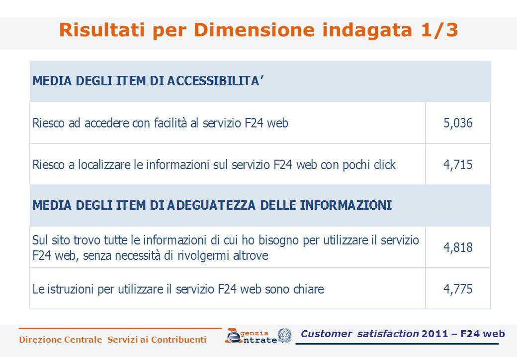 Risultati per Dimensione indagata 1/3 Customer satisfaction 2011 – F24 web Direzione Centrale Servizi ai Contribuenti