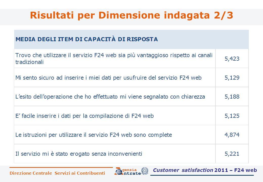 Risultati per Dimensione indagata 2/3 Customer satisfaction 2011 – F24 web Direzione Centrale Servizi ai Contribuenti