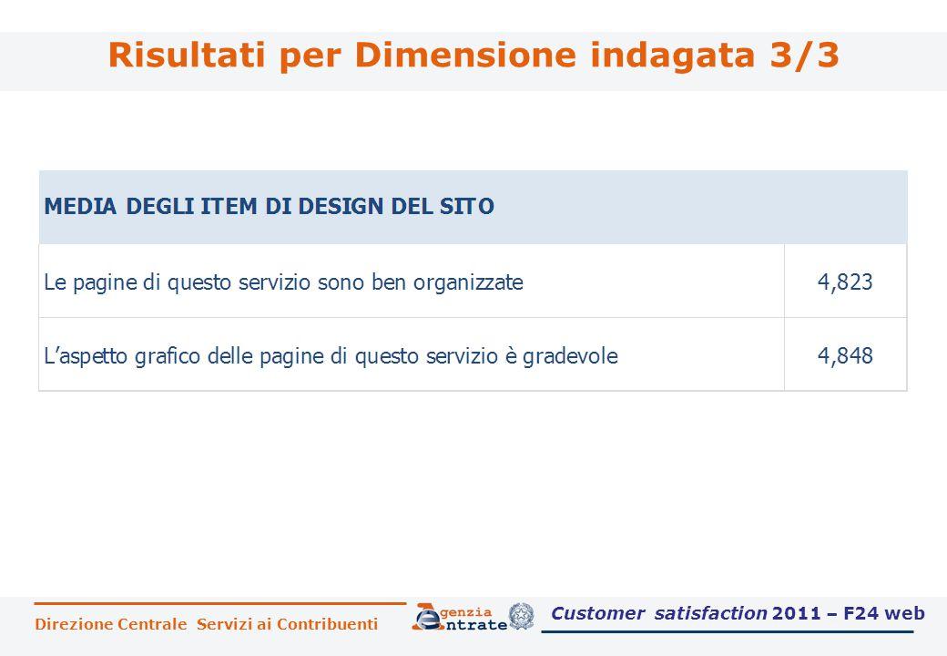 Risultati per Dimensione indagata 3/3 Customer satisfaction 2011 – F24 web Direzione Centrale Servizi ai Contribuenti