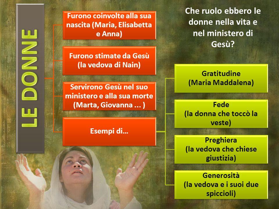 Elisabetta come esprime la sua fiducia che Gesù era il Messia promesso.