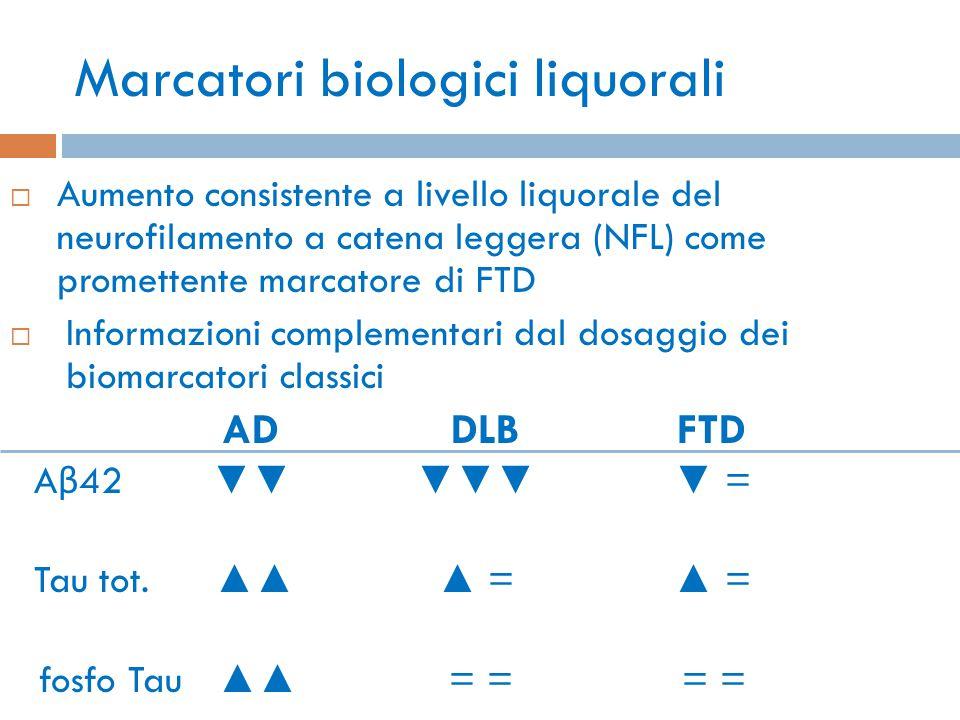 Marcatori biologici liquorali  Aumento consistente a livello liquorale del neurofilamento a catena leggera (NFL) come promettente marcatore di FTD 