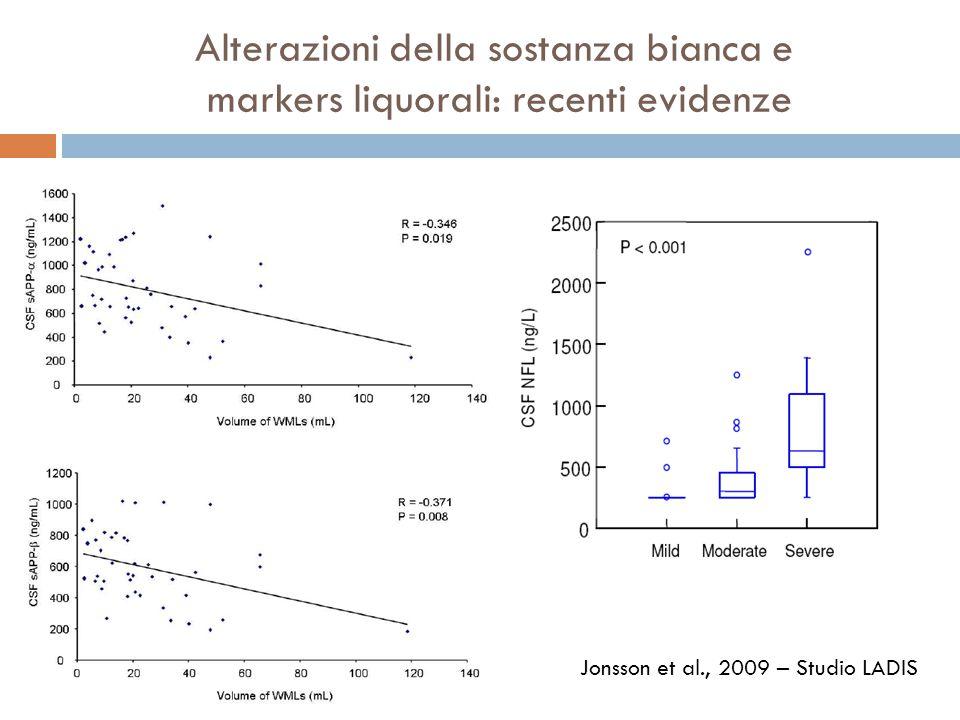 Alterazioni della sostanza bianca e markers liquorali: recenti evidenze Jonsson et al., 2009 – Studio LADIS