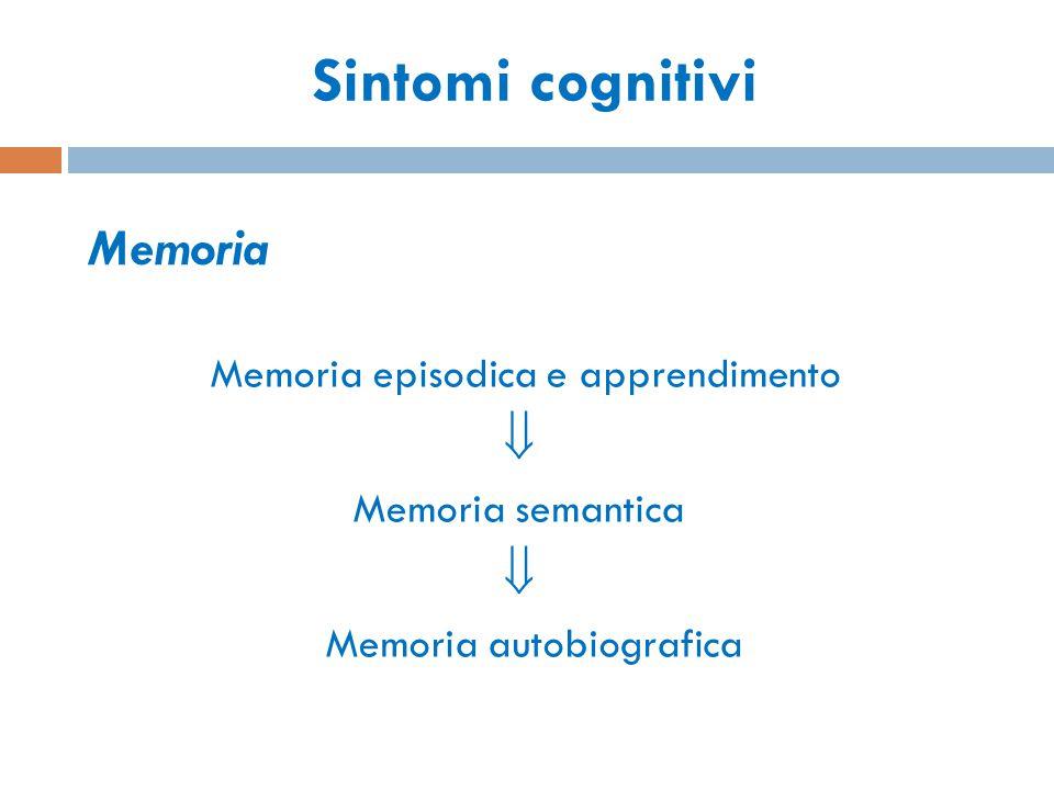 Attenzione Attenzione divisa  Attenzione sostenuta  Totale estraneamento Sintomi cognitivi