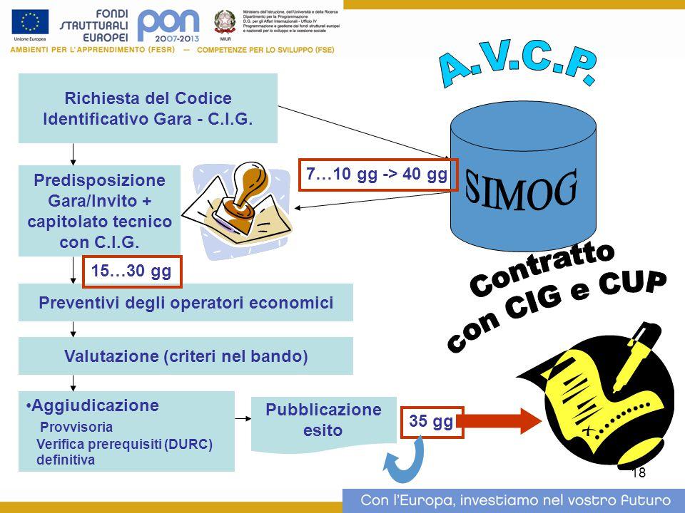 18 Richiesta del Codice Identificativo Gara - C.I.G.